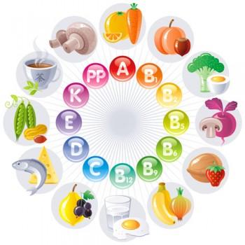 wat zijn vitamines en welke zijn er